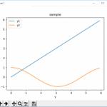 Python matplotlibを用いたグラフの複数表示